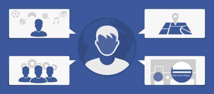 cong-thuc-toi-uu-khi-lam-facebook-ads1