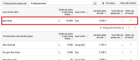 huong-dan-phan-tich-tu-khoa-voi-google-keyword-planner-4
