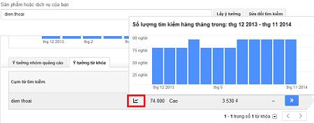 huong-dan-phan-tich-tu-khoa-voi-google-keyword-planner-5