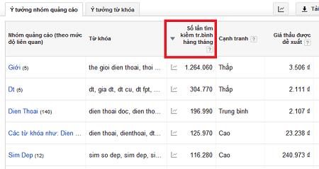 huong-dan-phan-tich-tu-khoa-voi-google-keyword-planner-6